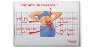 Hard Knots in Lower Back?
